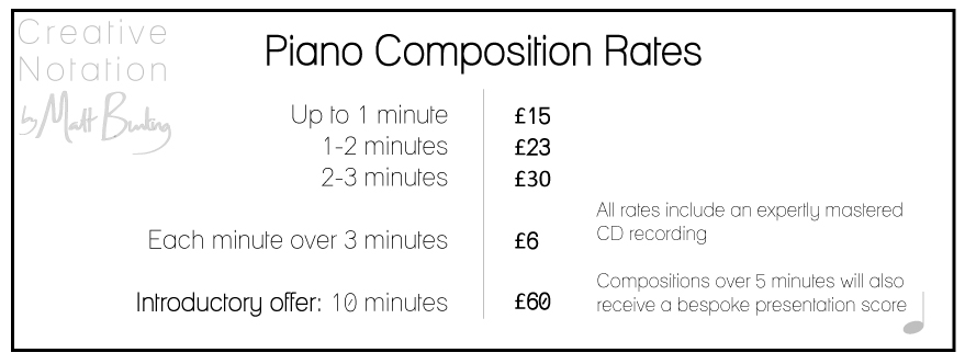 Composition rates